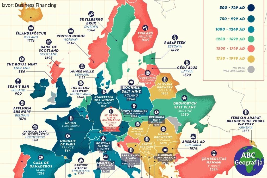 Najstarija poduzeća u Europi