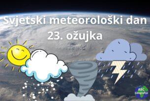 Svjetski meteorološki dan