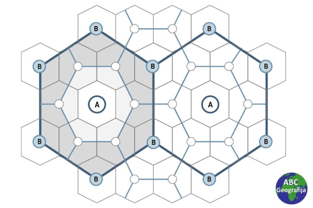 Christallerova teorija centralnog mjesta