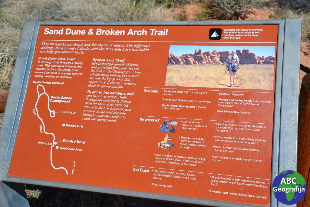 Informacijska ploča o stazi kroz Nacionalni park Arches