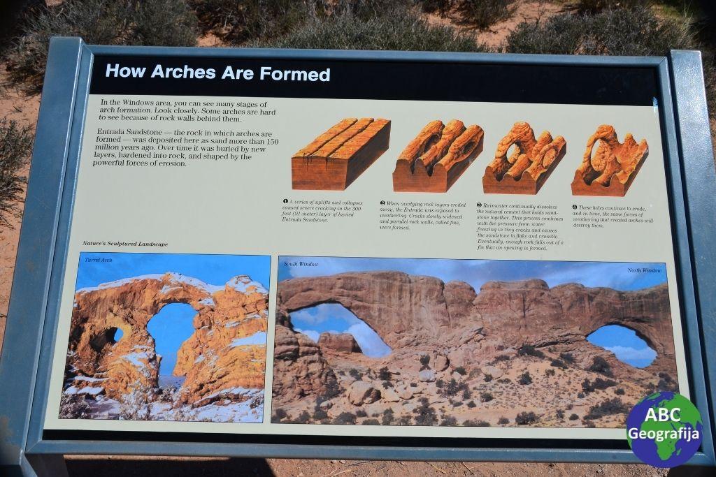 """Infografika """"Kako su formirani lukovi"""", Nacionalni park Arches"""
