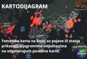 kartodijagram - definicija