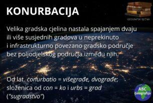 konurbacija - definicija