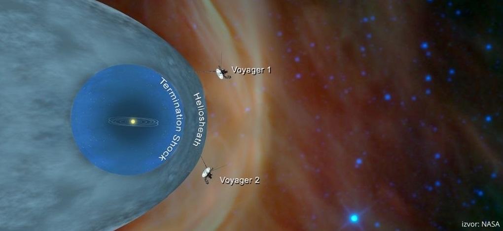 lokacija letjelica Voyager 1 i Voyager 2